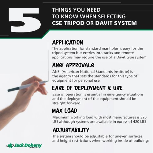 5 things CSE Tripod